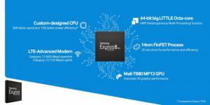 Samsung Exynos 8 Octa 8890: Processore del futuro Galaxy S7 e confronto con Snapdragon 820