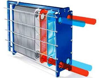 Rinnovabili teleriscaldamento dal calore dei frigoriferi - Scambiatore di calore casa ...