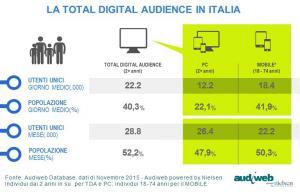 Dati Audiweb, a gennaio 2016 sono 28.7 milioni gli italiani connessi ad Internet