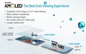 Produrre display AMOLED costa meno rispetto ai pannelli LCD