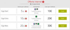 Vodafone Giga Start, Giga Extra e Giga Maxi, tariffe Internet 4G