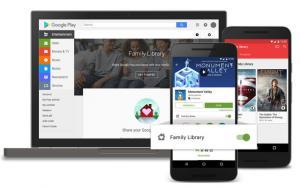Google Raccolta della Famiglia, account familiare condiviso su Google Play
