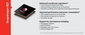 Qualcomm Snapdragon 821, nuovo processore svelato da Qualcomm