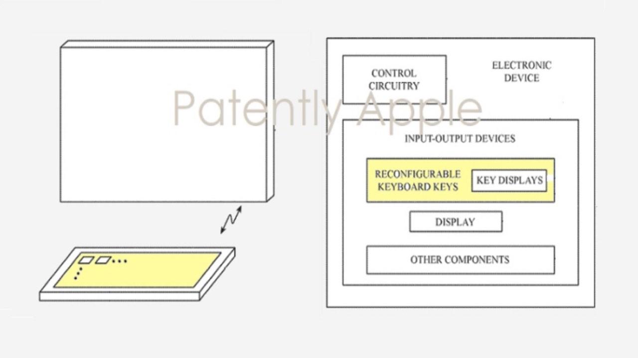 Mac Apple brevetto