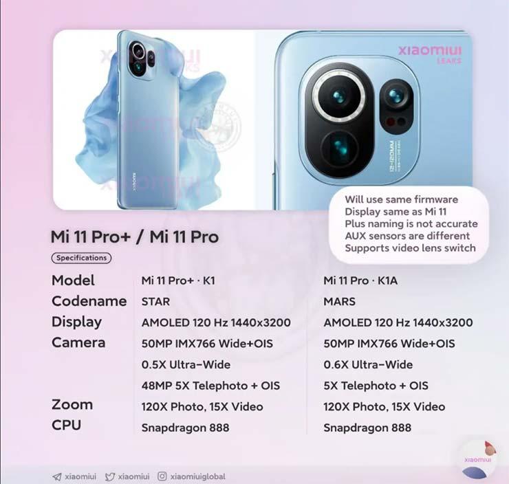 Xiaomi Mi 11 Pro vs Mi 11 Pro+