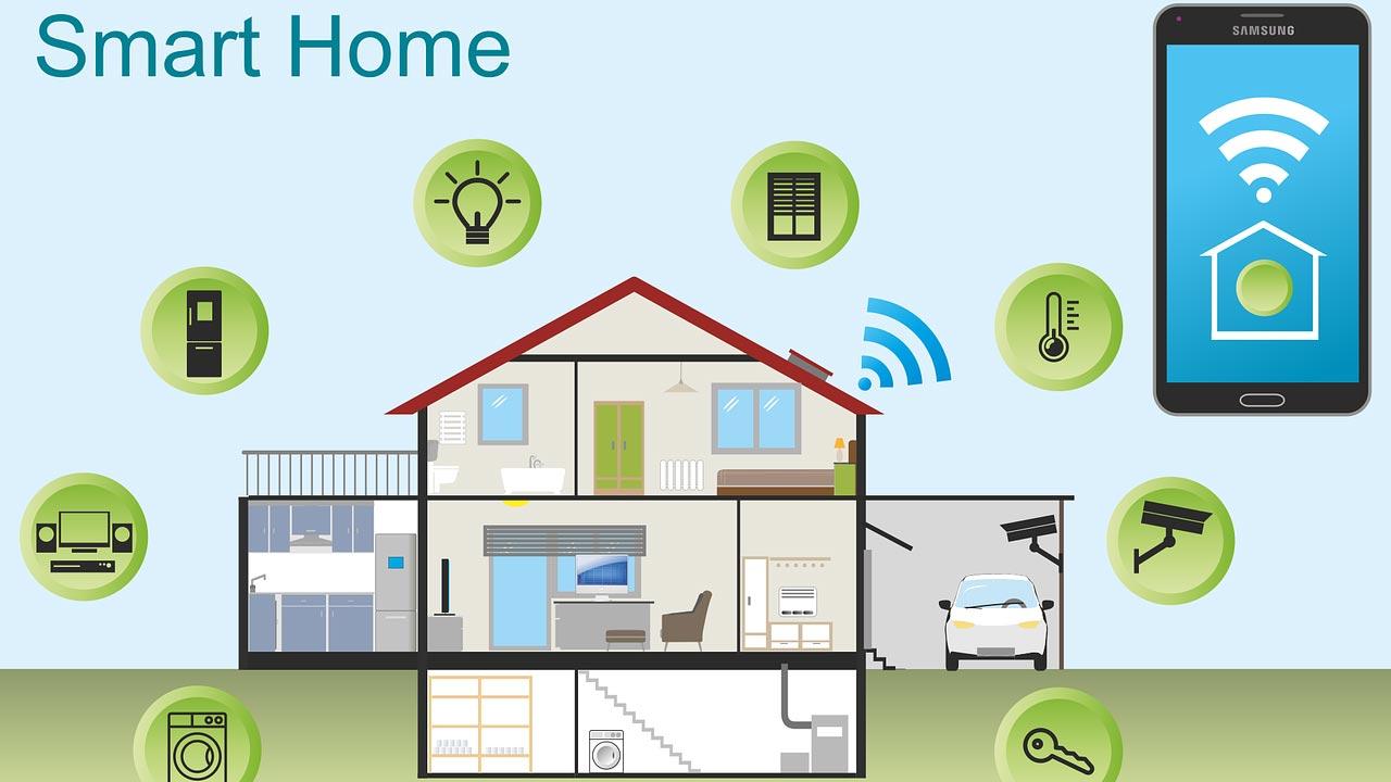 Smart Home numeri mercato
