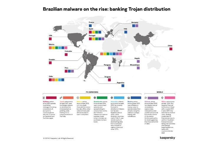 Bizarro, la mappa della diffusione dei maggiori trojan bancari