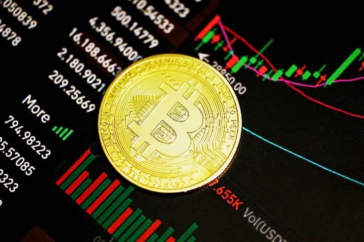 TikTok Bitcoin finanza