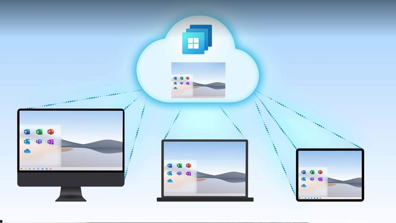 Microsoft Windows 365 PC Cloud