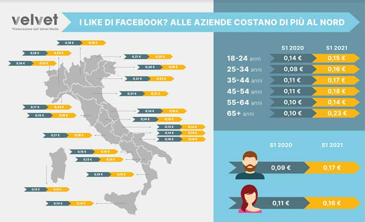 Facebook quanto valgono i like