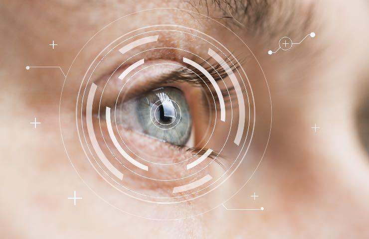 eye-tracking antidroga
