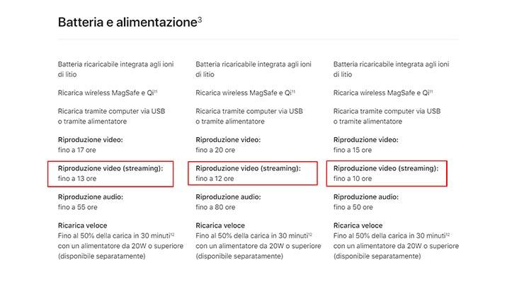 iPhone 13 Mini vs iPhone 12 Pro Max